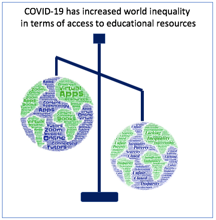 inequality-worlds-1