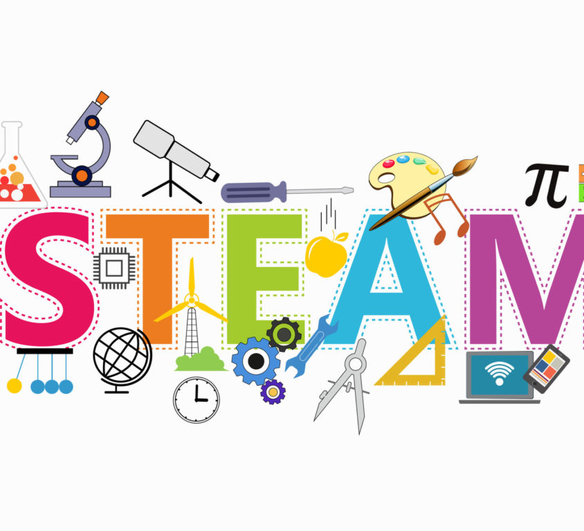 Steam,Education.,A,Framework,For,Education,Across,The,Disciplines.,Science